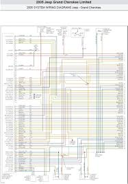 wiring diagrams 2001 jeep grand cherokee radio wiring diagram