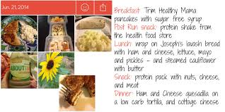 What Do You Eat Cottage Cheese With by What Do You Eat On Trim Healthy Mama The Coers Family