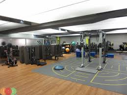 the true cost of setting up a gym fitcetera