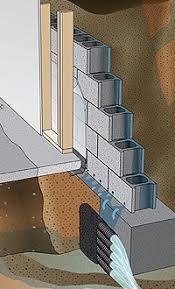 Wet Basement Waterproofing - wet basement repair knoxville johnson city asheville