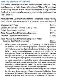 Expense Brokerage by I Where I Am Not Putting My Direxion All Cap Insider