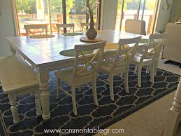 blog the common table