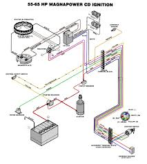 wiring diagram johnson boat motor wiring diagram chry55 65mag2