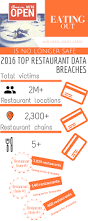 eating out no longer safe if you pay by card temasoft
