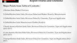 Kitchen Sinks Market Analysis  Top Countries And - Kitchen sinks manufacturers