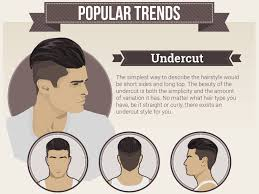 haircuts for latin men 2015 the most popular men s hairstyles business insider