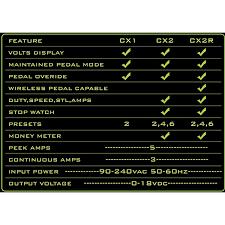 critical tattoo cx2 g2 power supply psy cr cx2g2 razorblade