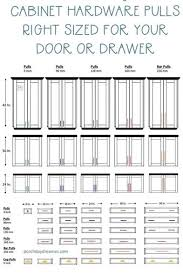how to choose hardware for cabinets how to choose hardware pull size for your cabinets