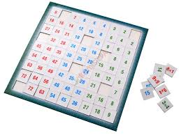 Multiplication Table Games by Game Multiplication Table Fast Learning Gr0267 Toys Gry Gry