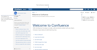 How To Do A Table Of Contents Working With Pages Atlassian Documentation