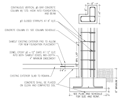 Design Reinforced Concrete Wall Design Example Masonry Wall - Concrete wall design example