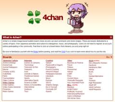All Meme Faces List And Names - 4chan wikipedia