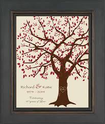 geschenke zum 40 hochzeitstag 40 jahrestag geschenk für eltern 40 jähriges jubiläum in ruby