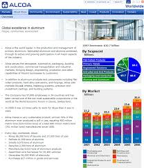 about us u0027 information on corporate websites user research findings