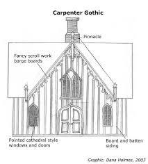 Gothic Architecture Floor Plan Carpenter Gothic 1840 1870 Old House Web