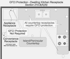 gfci distance from sink residential gfci protection
