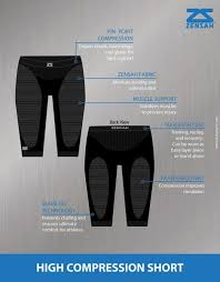Moving Comfort Compression Shorts Zensah Compression Shorts U2013 Itai Sports