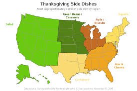 analysis of thanksgiving side dish popularity sas learning post