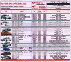 toyota philippines innova 2017 toyota dagupan price list toyota dagupan city inc