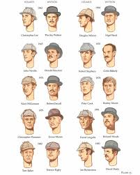 the hats of sherlock holmes