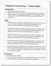examples of outlines for research papers best 25 apa essay format ideas on pinterest apa format example