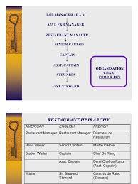 commis de cuisine d馭inition hierchy of food and beverage service department