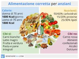 alimenti ricchi di glucidi per anziani dieta e cibi consigliati