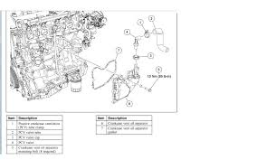 2000 ford focus cooling system diagram fixing up 2001 se wagon zetec dohc ford focus forum ford focus