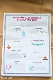 Shop Opening Invitation Card Matter In Hindi Best 25 Indian Wedding Invitation Wording Ideas On Pinterest