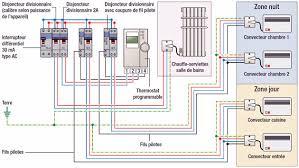 puissance radiateur electrique pour chambre radiateurs électriques réguler la consommation