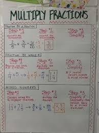 mrs math geek 7th grade math anchor charts multiplying and