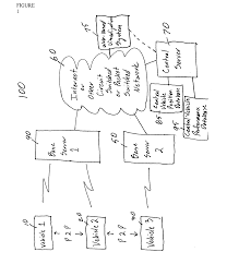 patent us20060161315 vehicle position and performance tracking