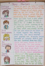 raised line writing paper best 25 narrative anchor chart ideas only on pinterest writing a narrative anchor chart