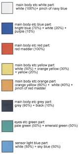 hg zeta gundam gunpla evolution project color guide u0026 paint