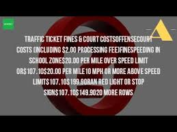how much does a red light ticket cost in california how much is a ticket for a moving violation youtube
