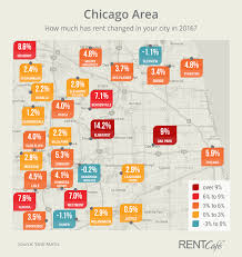 average rent for one bedroom apartment in chicago moderate rent growth across chicagoland except for one western