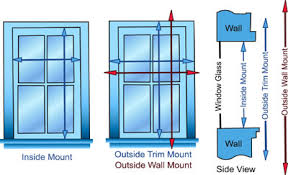 How To Hang Blinds On A Door How To Measure For Blinds And Shades