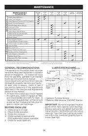 craftsman lawn mowers yt 4000 pdf operator u0027s manual free download