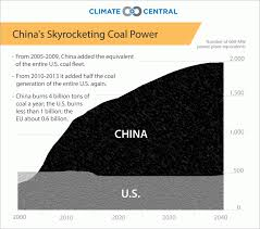 as u s shutters coal plants china and japan are building them ier