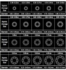 10mm diamond 29 printable diamond size charts diamond color charts