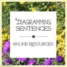 all worksheets diagramming sentences worksheets pdf printable