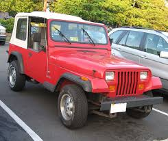 old jeep wrangler 1980 jeep wrangler wikipedia