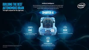 intel go automotive solutions
