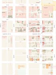 Maps Sacramento Sacramento