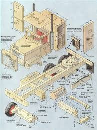 Make Wooden Toy Trucks by Wooden Truck Plans Wooden Toy Plans Hand Made Toys Pinterest