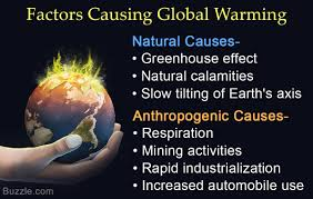 global warming causes and effects unbelievably real answer as to what causes global warming