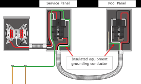 pool and spa wiring part i the junction box