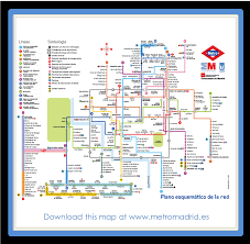 Madrid Metro Map by How To Arrive The Madrid Experience U2026