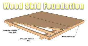 Plans To Build A Wood Shed by How To Build A Foundation For Your Shed Step By Step Shed Plans