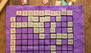 Multiplication Table Games by Cool Math Games Diy Multiplication Touch Crafting A Green World